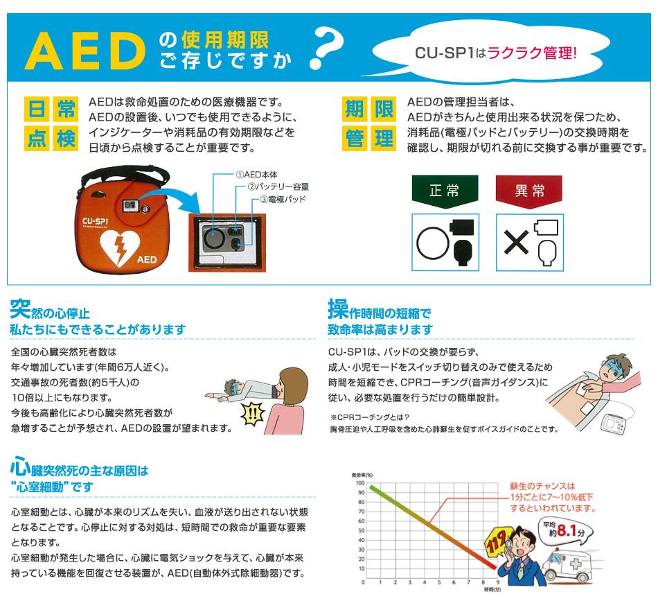 AEDの使用期限をご存知ですか?