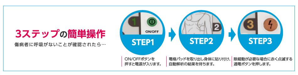3ステップの簡単操作